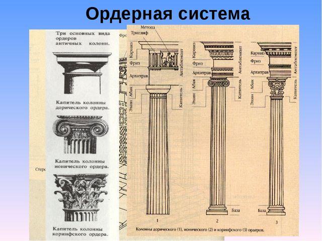 Ордерная система Ордер – принцип архитектурной композиции с определенными эле...