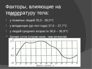 Факторы, влияющие на температуру тела: Возраст у пожилых людей 35,5 - 36,5°С