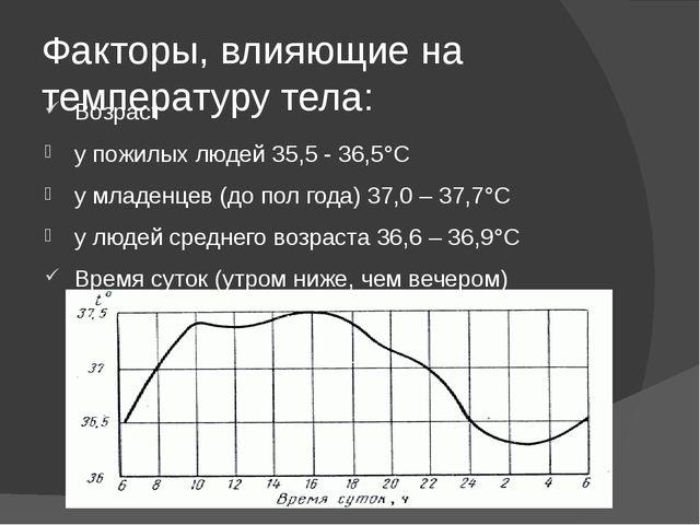Факторы, влияющие на температуру тела: Возраст у пожилых людей 35,5 - 36,5°С...