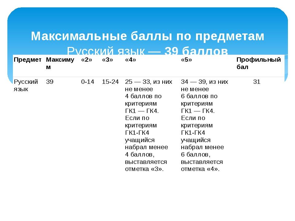 Максимальные баллы по предметам Русский язык —39 баллов Предмет Максимум «2...