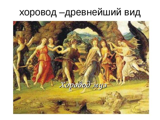 хоровод –древнейший вид искусства