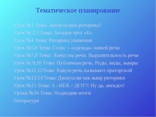 Тематическое планирование Урок №1 Тема: Зачем нужна риторика? Урок № 2,3 Тема