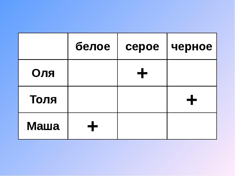 белое серое черное Оля + Толя + Маша +