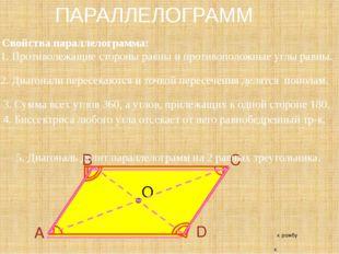 3. Сумма всех углов 360, а углов, прилежащих к одной стороне 180. 4. Биссектр