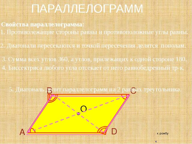 3. Сумма всех углов 360, а углов, прилежащих к одной стороне 180. 4. Биссектр...