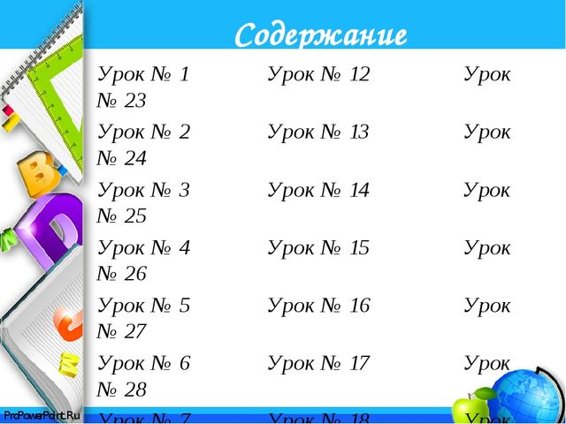 Содержание Урок № 1 Урок № 12 Урок № 23 Урок № 2 Урок № 13 Урок № 24 Урок № 3...