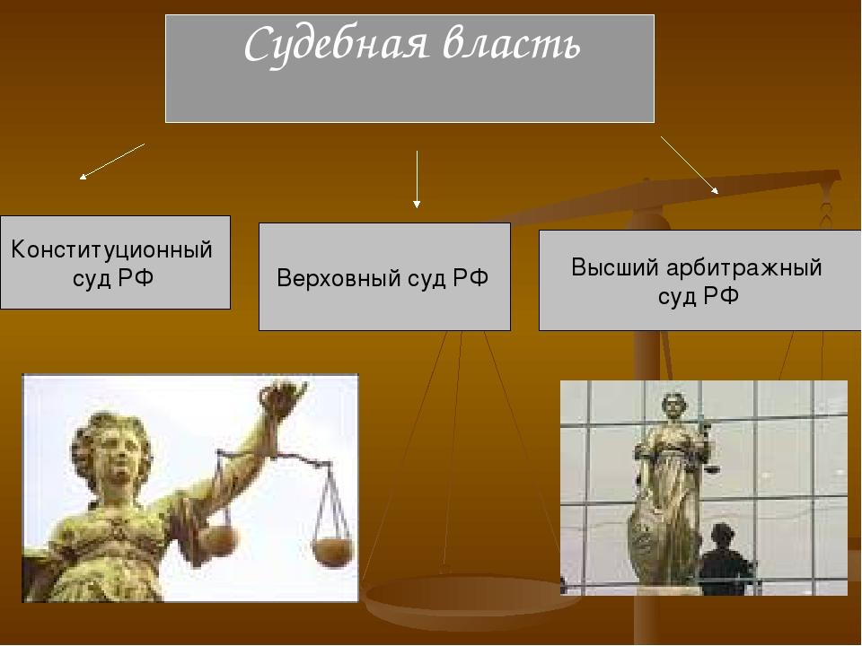 Судебная власть Конституционный суд РФ Верховный суд РФ Высший арбитражный су...