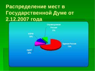 Распределение мест в Государственной Думе от 2.12.2007 года