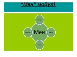 """""""Мен"""" модулі"""