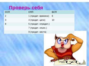 Проверь себя ССПСППБСП 21 (придат. времени)6 34 (придат. цели)10 85 (п