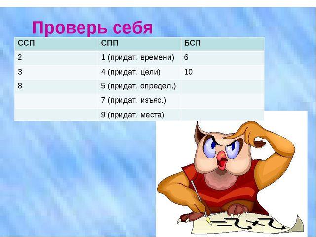 Проверь себя ССПСППБСП 21 (придат. времени)6 34 (придат. цели)10 85 (п...