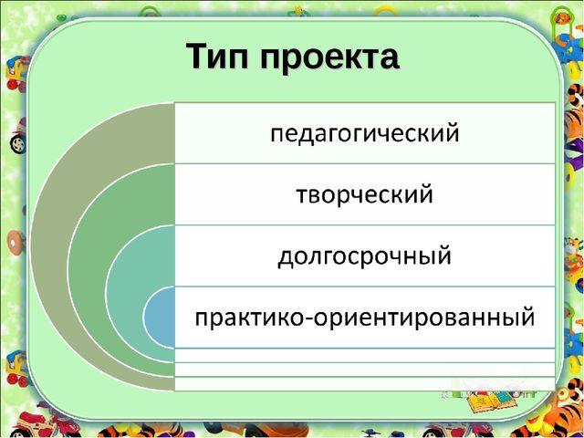 Тип проекта