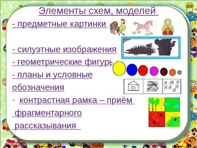В ходе использования приема наглядного моделирования дети знакомятся с графи...
