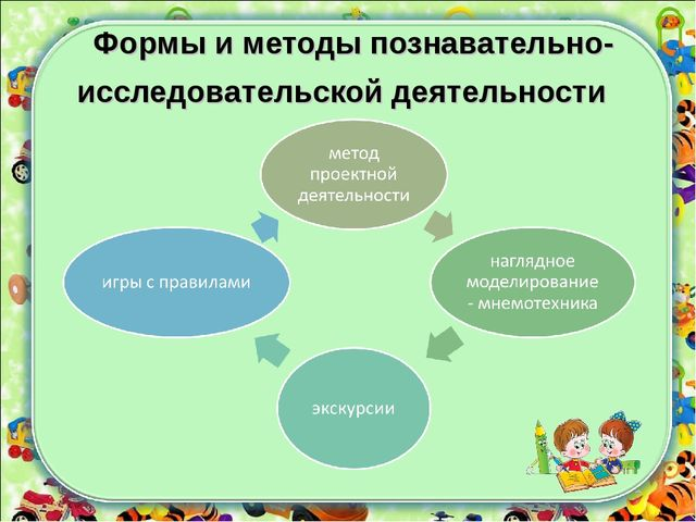 Формы и методы познавательно-исследовательской деятельности