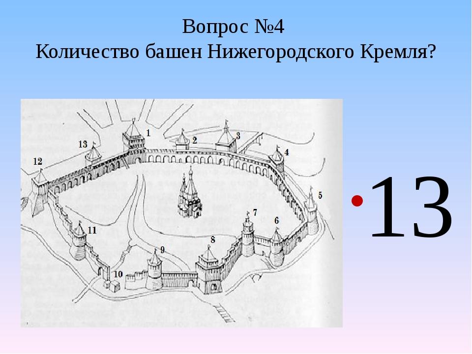 Вопрос №4 Количество башен Нижегородского Кремля? 13