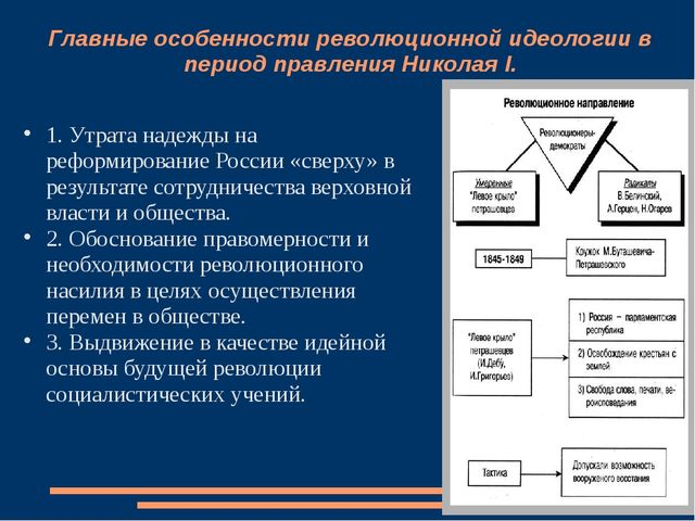 Главные особенности революционной идеологии в период правления Николая I. 1....