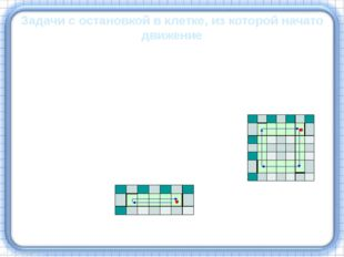 Задания этого типа сводятся к тому, чтобы определить те точки (назовем их «ос