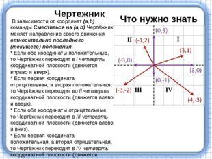 В зависимости от координат (a,b) команды Сместиться на (a,b) Чертёжник меняе