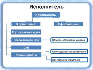 Исполнитель Формальный Неформальный Круг решаемых задач Среда исполнителя СКИ