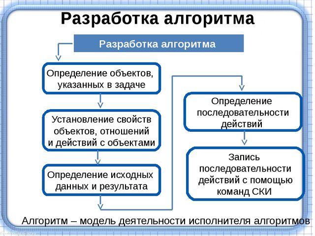 Определение объектов, указанных в задаче Разработка алгоритма Установление св...