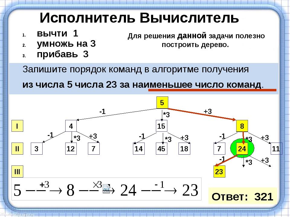 Исполнитель Вычислитель вычти 1 умножь на 3 прибавь 3 Запишите порядок коман...