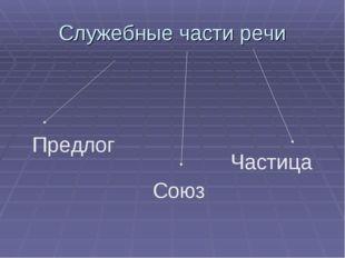 Служебные части речи Предлог Союз Частица