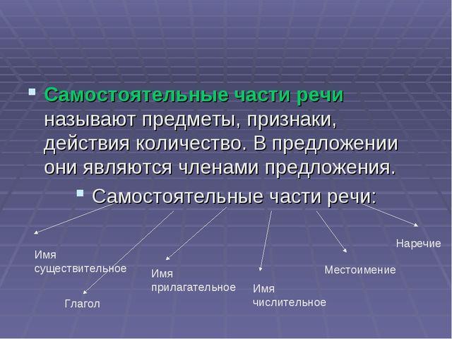 Самостоятельные части речи называют предметы, признаки, действия количество....