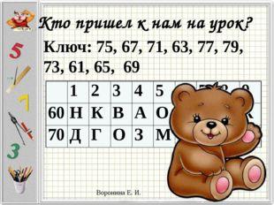 Ключ: 75, 67, 71, 63, 77, 79, 73, 61, 65, 69 Кто пришел к нам на урок? Ворони