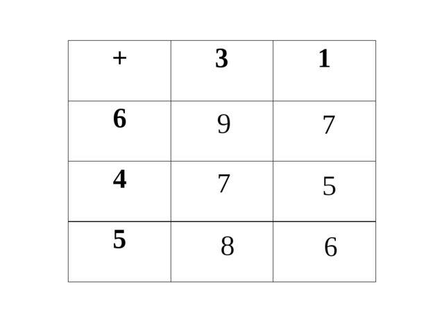 9 7 8 7 5 6 + 3 1 6 4 5