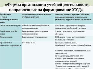 «Формы организации учебной деятельности, направленные на формирование УУД» Т
