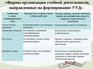 «Формы организации учебной деятельности, направленные на формирование УУД» О