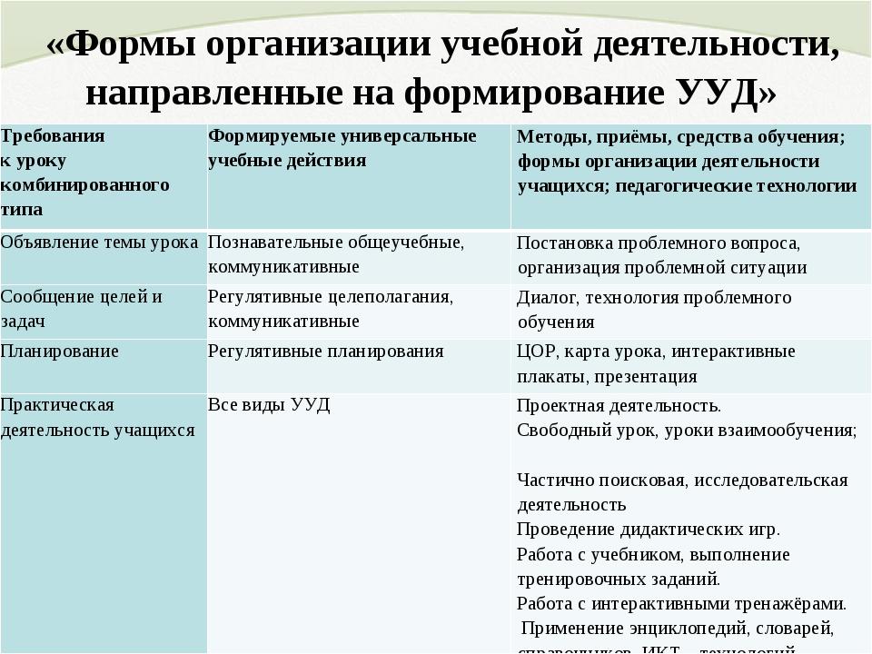 «Формы организации учебной деятельности, направленные на формирование УУД» Т...