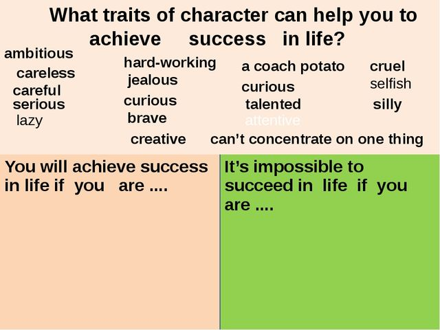 What traits of character can help you to achieve success in life? ambitious...