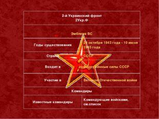 2-й Украинский фронт 2Укр.Ф Эмблема ВС Годы существования20 октября 1943 г