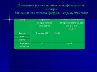 Примерный расчет оплаты электроэнергии по месяцам для семьи из 6 человек (фев