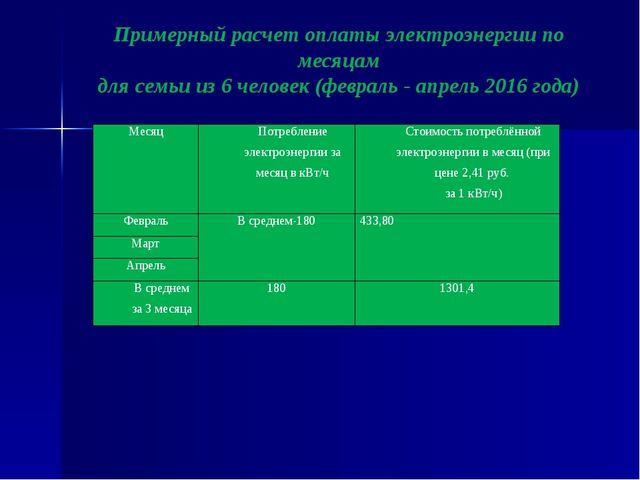 Примерный расчет оплаты электроэнергии по месяцам для семьи из 6 человек (фев...