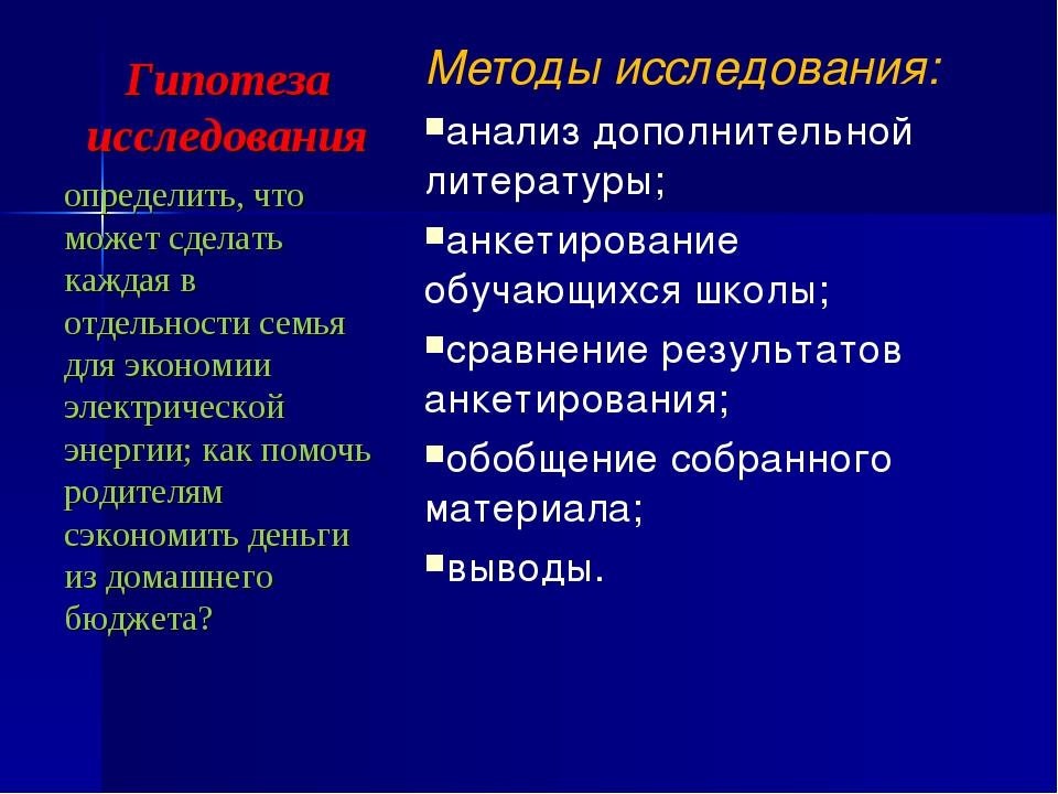 Гипотеза исследования Методы исследования: анализ дополнительной литературы;...