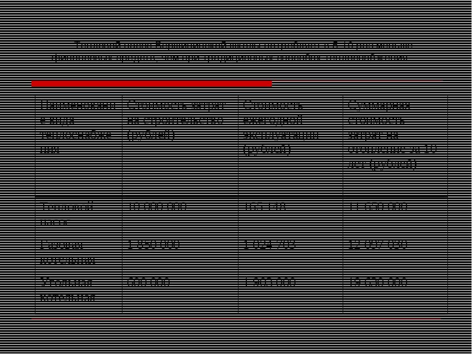 Тепловой насос Вершининской школы потребляет в 5-10 раз меньше финансовых сре...