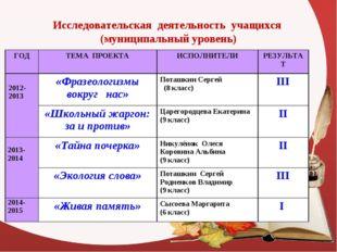 Исследовательская деятельность учащихся (муниципальный уровень) ГОДТЕМА ПРОЕ