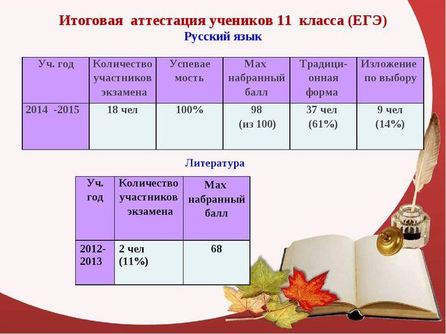 Итоговая аттестация учеников 11 класса (ЕГЭ) Русский язык Литература Уч. год...