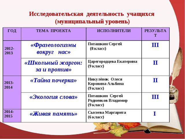 Исследовательская деятельность учащихся (муниципальный уровень) ГОДТЕМА ПРОЕ...