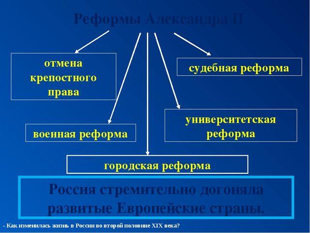 Реформы Александра II отмена крепостного права судебная реформа университетск...