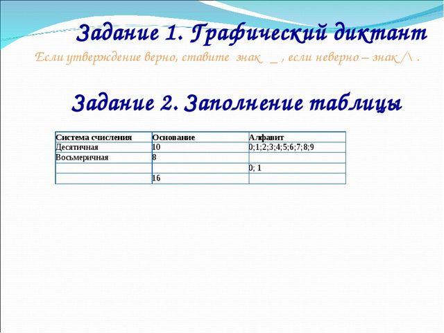 Задание 1. Графический диктант Если утверждение верно, ставите знак _ , если...