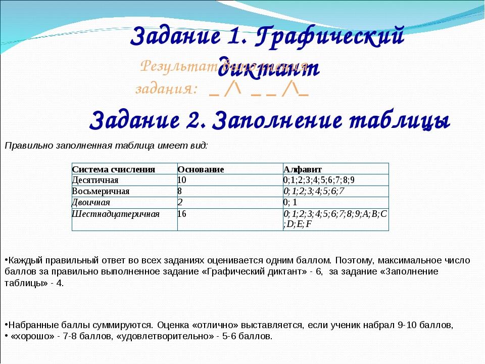 Задание 1. Графический диктант Задание 2. Заполнение таблицы Результат выполн...