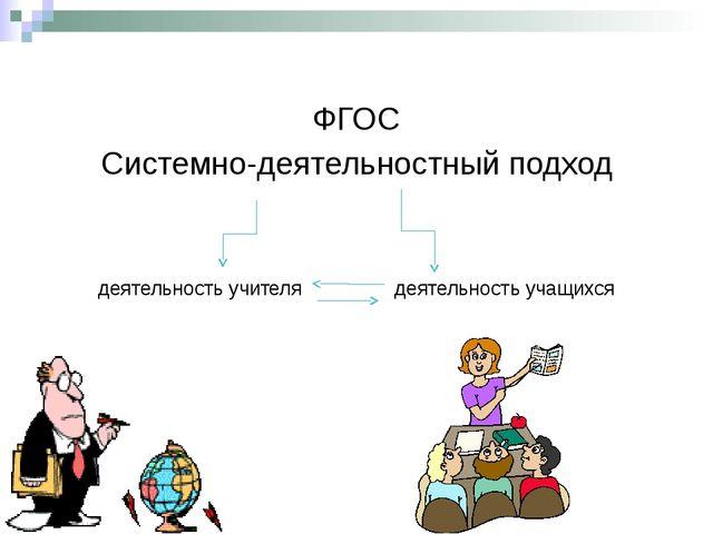 ФГОС Системно-деятельностный подход деятельность учителя деятельность учащихся