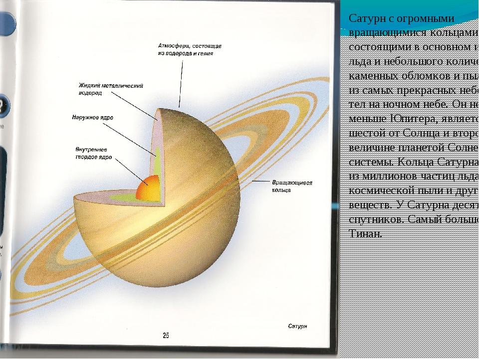 Сатурн с огромными вращающимися кольцами, состоящими в основном из частиц льд...
