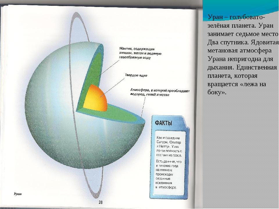 Уран – голубовато-зелёная планета. Уран занимает седьмое место. Два спутника....