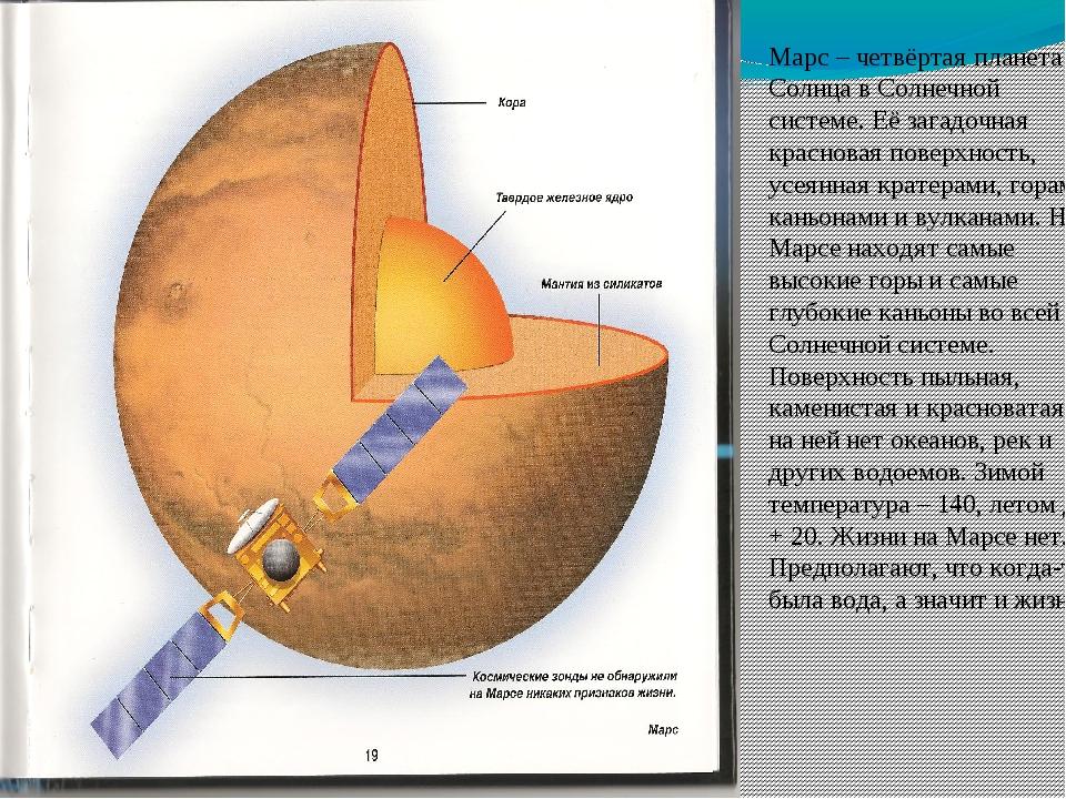 Марс – четвёртая планета от Солнца в Солнечной системе. Её загадочная краснов...