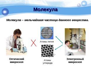 Молекула Оптический микроскоп Электронный микроскоп Молекула – мельчайшая час