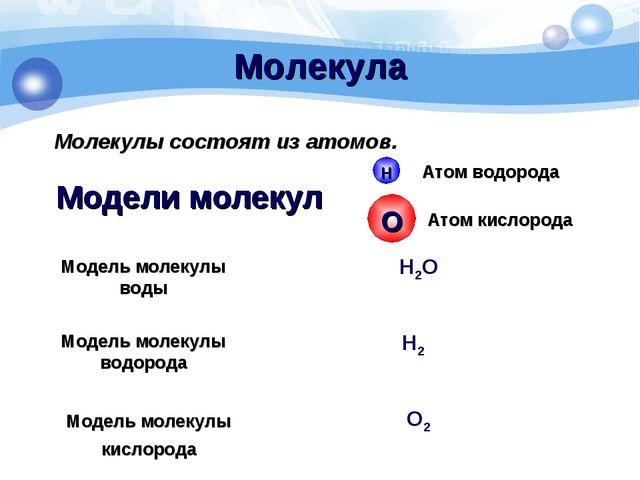 Модели молекул Модель молекулы воды Модель молекулы водорода Модель молекулы...